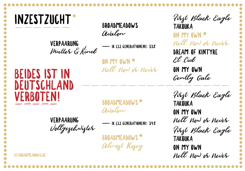 In Deutschland verboten: Beispiele für Inzestzucht